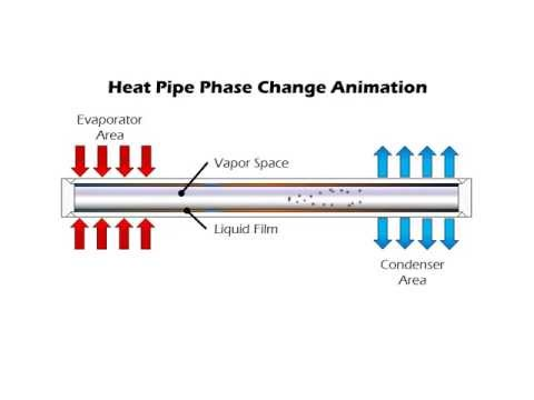 Heat Pipe Animation