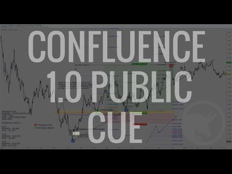 Wall Street Academy Confluence Trading 1.0 With Cue