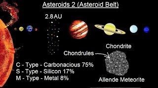 Astronomy - Ch. 7: The Solar Sys - Comparative Planetology (29 of 33) Asteroids 2 (Composition)