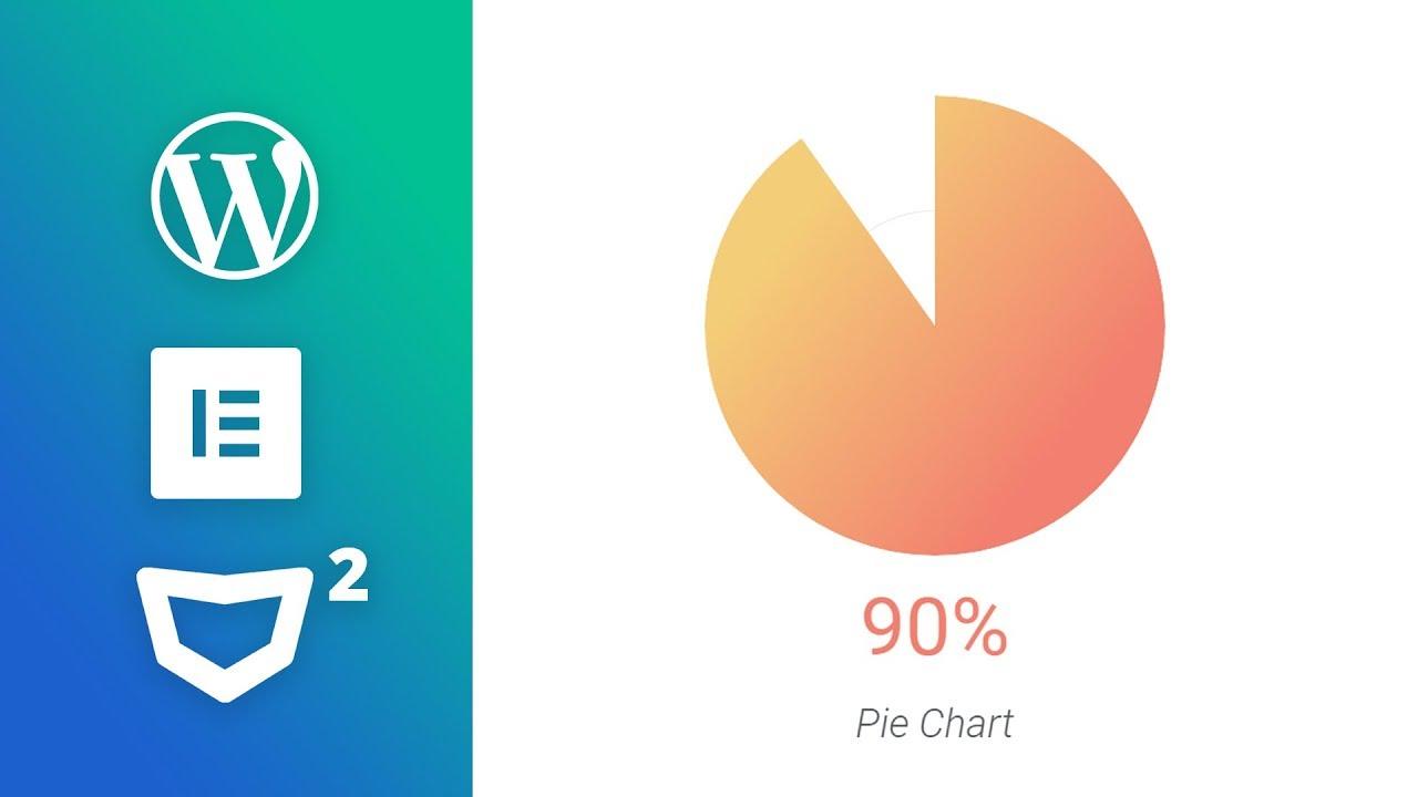 Elementor Tip Pie Chart Circle Progress On Wordpress With Elementor