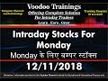 Intraday Bumper Stocks For Monday - 12/11/2018