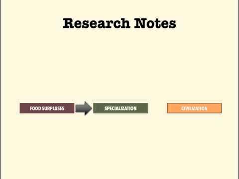 Standard Essays - Step 4: Write Your Claim Sentences