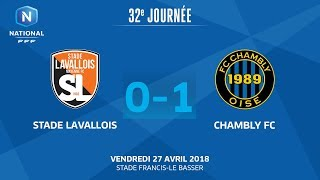 Stade Lavallois vs Chambly full match