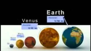 Солнечная система !
