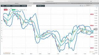 Utiliser les niveaux de prix ronds pour investir en trading Forex