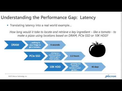 Micron Persistent Memory & NVDIMM