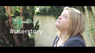 Piktochart User Story - Johanna Morley from Aussie Mum Network