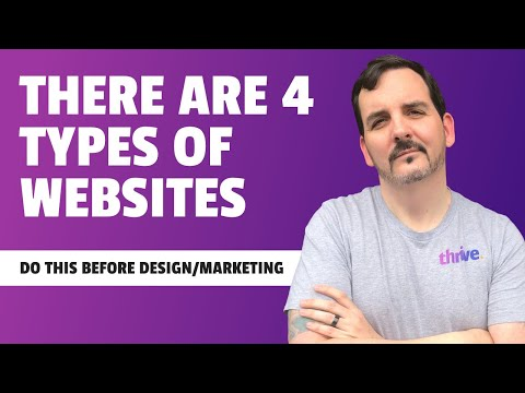 There are only 4 types of websites. Which type do you have?