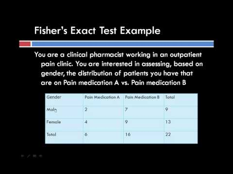 Fisher's Exact Test