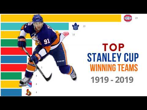 Top 10 Teams With Most NHL Stanley Cup Wins (1919-2019)