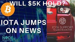 IOTA Jumps! Bitcoin Price Still Under Pressure