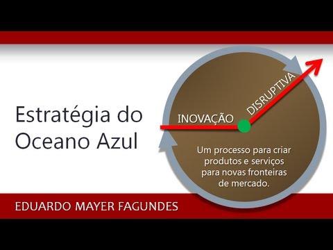 b430497831e96 Estratégia do Oceano Azul - YouTube
