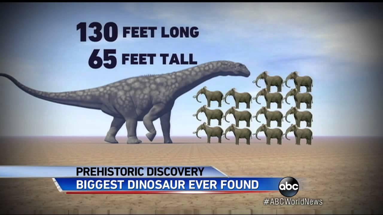 Risultati immagini per giant dinosaur argentina