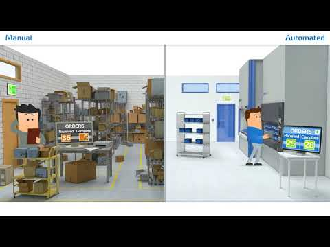 Kardex Remstar Automated Storage Retrieval Systems