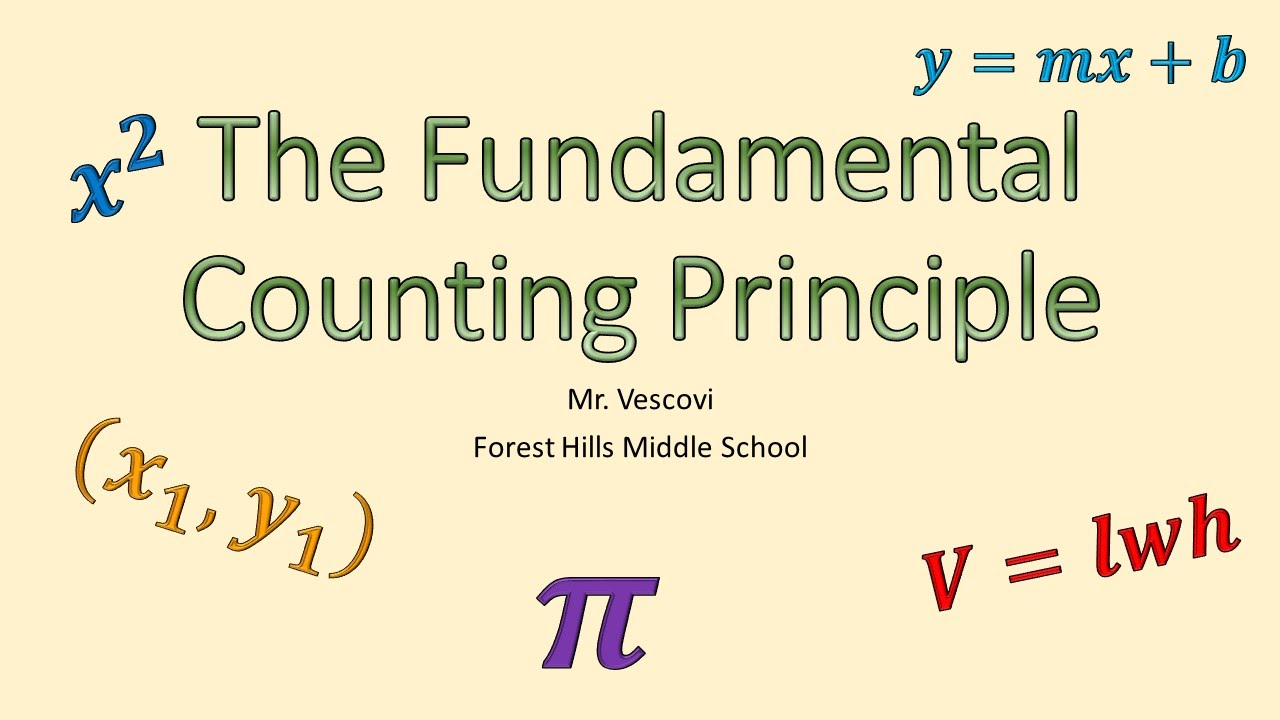 Fundamental Counting Principle Worksheets - Printable Worksheets
