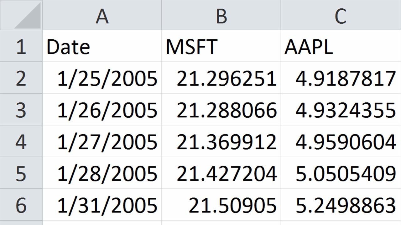 Download Historical Stock Prices in Excel with a Click