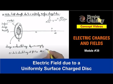 39. Physics | Electrostatics | Electric Field due to a Uniformly Surface Charged Disc |Ashish Arora