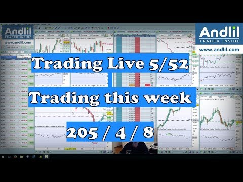 Live Trading : Dow Jones Futures and Dax Futures Scalping 5/52