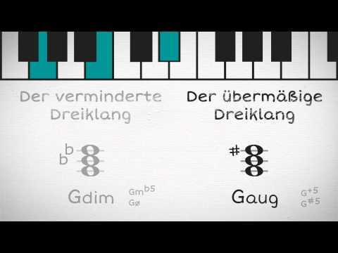 Dreiklang Musik | Erklärvideo SabineSarfert.de