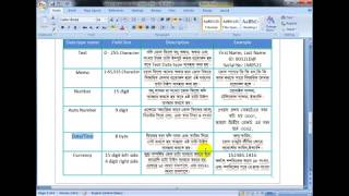 MS Access (Part-02) - Data Type & Primary Key