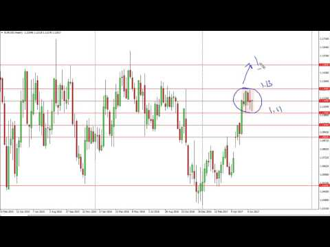 EUR/USD Technical Analysis for the week of June 26 2017 by FXEmpire.com