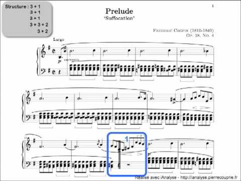 preludes analysis © 2011 reinier maliepaard: liszt's germinal motive in his les preludes wwwbestmusicteachercom 1 liszt's germinal motive in his les preludes.