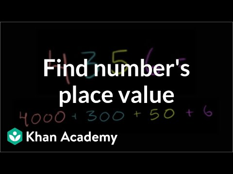 math worksheet : khan math worksheets  educational math activities : Khan Math Worksheets