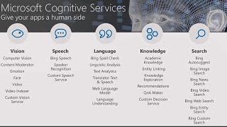 Language with Microsoft Cognitive Services: infusing language and speech capabilities into