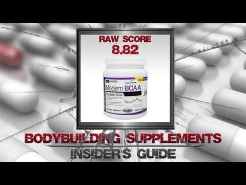 USP Labs Modern BCAA Review | Most Refreshing BCAA Supplement Ever?