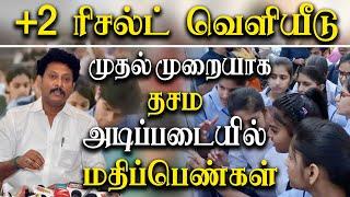 tn 12th result 2021 - 100% pass percentage registered - tamil nadu minister anbil mahesh