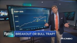 The market moves this week could be the definition of a bull trap: Technician