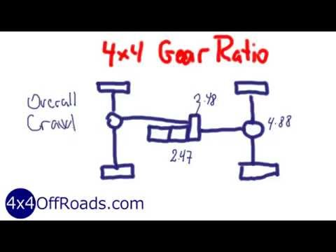 4x4 Gear Ratios | Selecting the right gear ratios! - YouTube