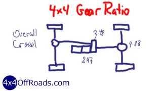4x4 Gear Ratios   Selecting the right gear ratios!