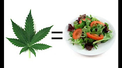 Evidence That Cannabis Contains Unique Dietary Essential Nutrients