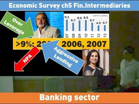 Economic Survey Ch5 Financial Intermediaries Part 1 Banking, NPA, Basel