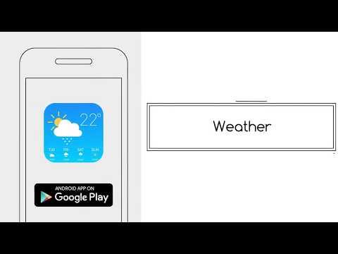 Weather (Paris, London, New York, California, Washington)