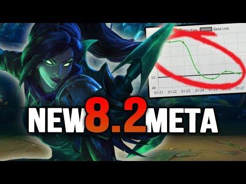 New 8.2 META Changes | Biggest Changes so far (League of Legends)