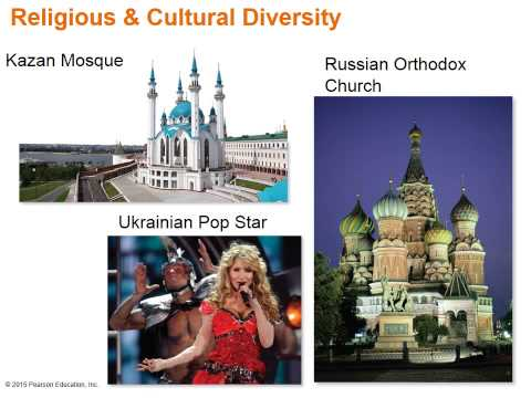 GEO220/GEOG101 Chapter 9 The Russian Domain 6e