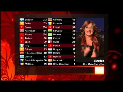 BBC  Eurovision 2012 final  full voting & winning Sweden