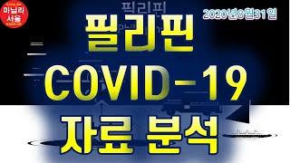 [필리핀마닐라서울TV]필리핀 COVID-19 자료분석