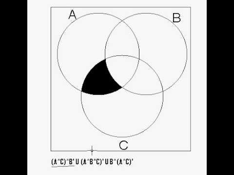 Diagramas de vennavi youtube diagramas de vennavi ccuart Choice Image