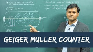 What is a GM Counter? - Geiger Muller Counter