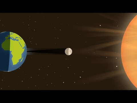 The Moons Role In A Solar Eclipse YouTube - Solar system map with moons