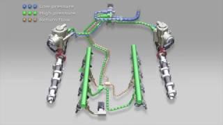 Principio de FSI/TFSI Common Rail de Audi