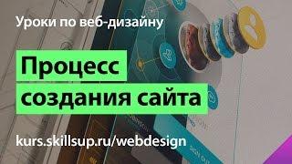 Как создать сайт (Основы веб дизайна) этапы создания сайта