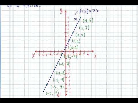 Balanceo de ecuaciones redox ejercicios pdf