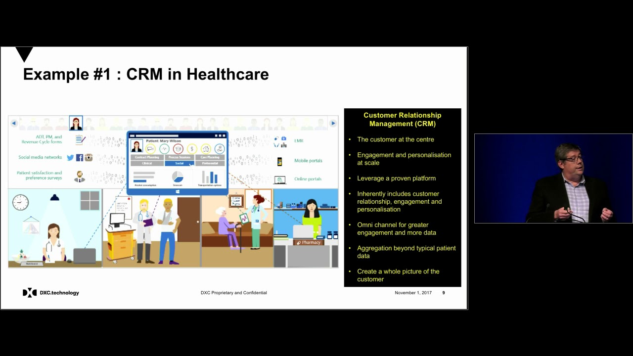 From Patient To Customer The Future Of Healthcare Sustainability Byron Phillips Hinz 2017