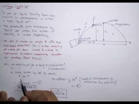 Free liquid jet in Hindi. | Fluid Mechanics | GTU | MSU.