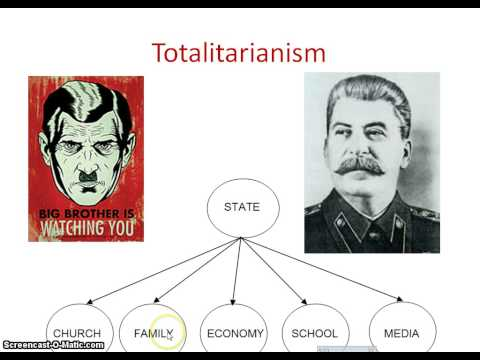 an analysis of the totalitarian society in 1984 by george orwell Brave new world and  1984  1984 george orwell's  why and how is technology central to the establishment of a totalitarian society 10 in both 1984 and.