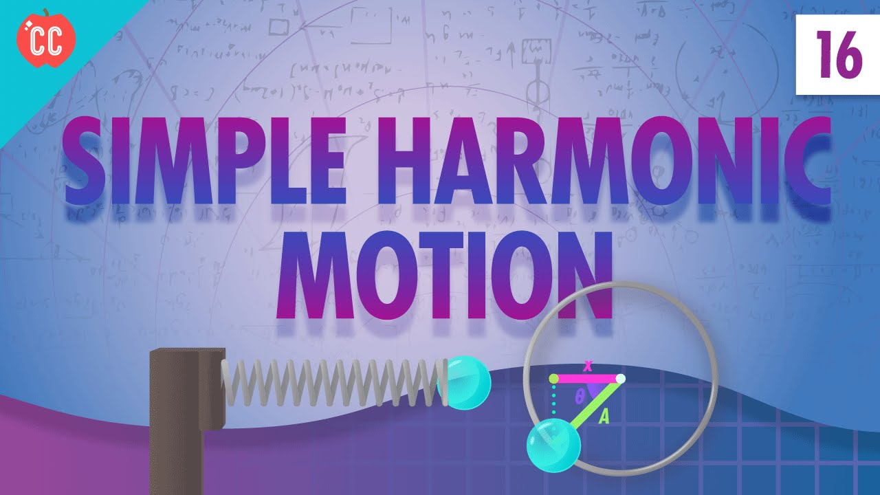 Image result for simple harmonic motion